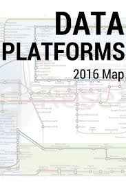 Data Map State Of The Database Landscape 451 Research Analyzing The