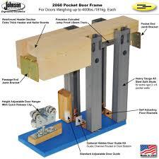 Ball Bearing Hinges For Interior Doors by Johnson Hardware 2060 Pocket Door Frame Johnsonhardware Com