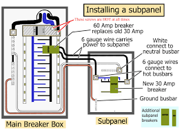 wire circuit breaker erstine panel wiring diagram and