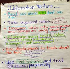 Writing Maps Two Reflective Teachers Ways Students Are Actively Using Maps