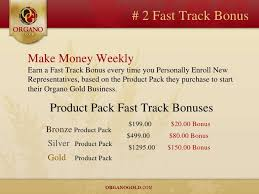 Organo Gold Business Cards Organo Gold Business Opportunity Presentation