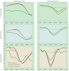 forests free full text carbon stocks and climate change