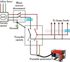home generator transfer switch wiring diagram home wiring diagrams