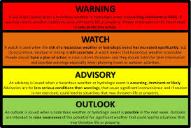 What Does Red Flag Warning Mean The Most Commonly Issued Weather Watches U0026 Warnings A Glossary