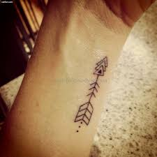 simple wrist tattoos 8 best tattoos ever