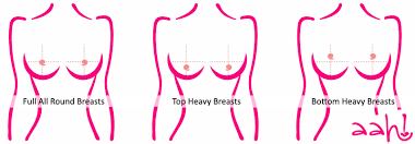 how to tell if you top heavy aah intimates