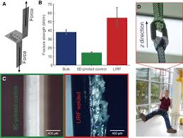 welding of 3d printed carbon nanotube u2013polymer composites by
