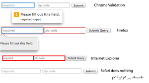 zip code validation pattern html5 form validation fallback without a library