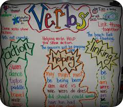 verb activities step into 2nd grade