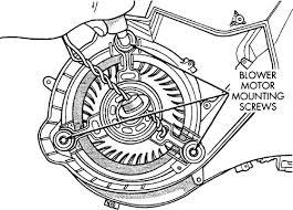 1996 dodge dakota blower motor solved my blower motor on my 2000 dodge dakota does not fixya