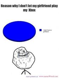 Forever Alone Meme - forever alone meme i don t have a girlfriend on imgfave