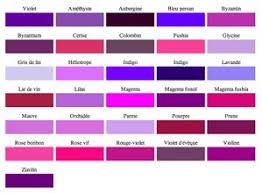 8 idées peinture pour une chambre d adulte avec du violet