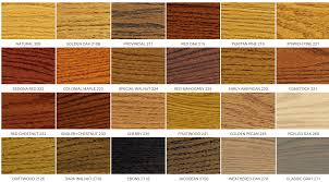 types of hardwood flooring flooring designs