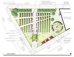 landscape architecture u2013 incorporating urban food in post