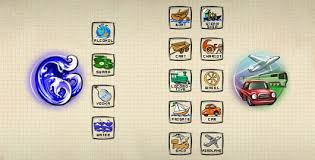 doodle god puzzle walkthrough doodle god 2 walkthrough comments and more free web at