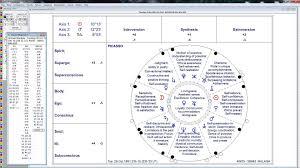 zodiac placemat free printable zodiac charts printable chart