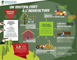 revue chambres d agriculture l emploi en agriculture et agro charte agricole 2017 le département aux côtés de la profession
