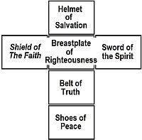 christian armour