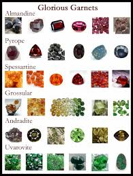 Red Color Meaning Colors In Minerals
