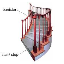 Stair Definition Staircase Definition From The Buildings Topic Buildings