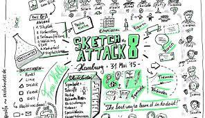 visuelles denken mit sketchnotes ein anker im kopf