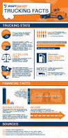 34 best trucking infographics images on pinterest truck drivers