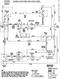 electric dryer receptacle problem doityourself com community forums