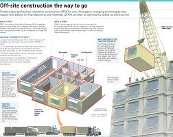 How Plumbing Works by Construction Industry Faces Tough Times Singapore News U0026 Top