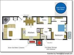 28 free floor plan website free house plan 30x40 site home