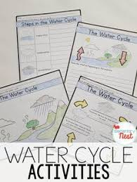 water cycle vocabulary cards classroom pinterest water cycle