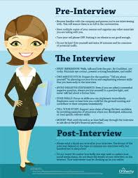 Thank You Letter After Interview Not Qualified The 3 Stages Of A Successful Job Interview Before During And