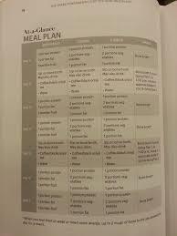 best 25 bone broth diet plan ideas on pinterest bone broth