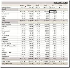 How To Set Up Spreadsheet In Excel Your Budget Monitoring Your Progress