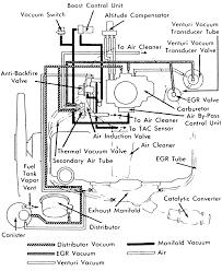 nissan maxima egr valve repair guides vacuum diagrams vacuum diagrams autozone com