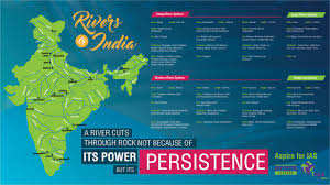 India River Map by Major Rivers Of India Infographics Ias Exam Preparation Byju U0027s