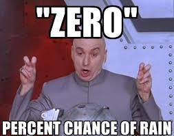 Meme Dr - dr evil zero percent chance of rain memes percentage calculator