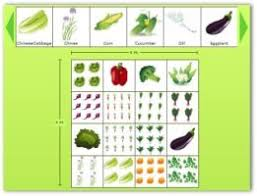 Square Foot Garden Layout Ideas Square Foot Garden Designs Tips And Plans