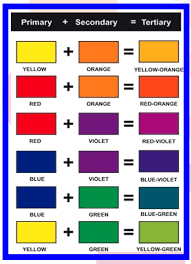 part 5 ui ux design the color theory and how it helps infoginx
