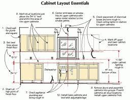 Standard Width Of Kitchen Cabinets Innovative Modest Standard Kitchen Cabinet Height Kitchen Cabinet