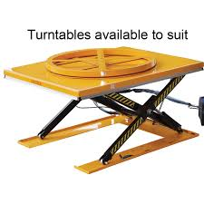 Pallet Lift Table by Low Profile Pallet Lift Tables