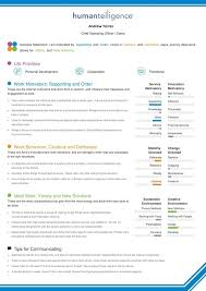 work experience on a resume is it common to put some fake working experience on the resume