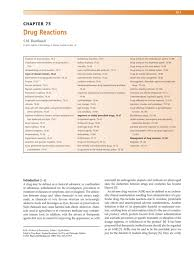 chapter75 drug reactions adverse effect pharmacovigilance