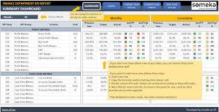 Financial Dashboard Excel Template Finance Kpi Dashboard Template Ready To Use Excel Spreadsheet