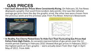 Average Gas Price by Fooling By Statistics 5 Ways To Avoid Being Fooled By Statistics