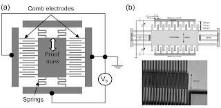kinetic energy harvesting intechopen