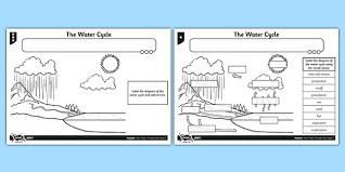 Water Cycle Worksheet Pdf The Water Cycle Activity Sheet Water Cycle Activity Sheet