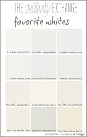 what is the best white color to paint kitchen cabinets tricks for choosing the best white paint color white paint