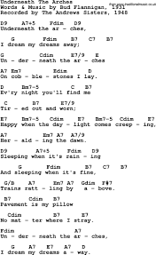Count Your Blessings Lyrics And Chords 222 Best Guitar Chord S Images On Guitar Chords