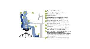posture bureau conseils postures archives équilibre ergonomie