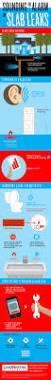 Kitchen Sink Gurgles When Sump Pump Runs by 25 Best Slab Leak Ideas On Pinterest Court Procedures Mba